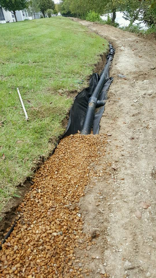 Lawn drainage solutions for Drainage solutions for lawns